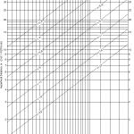 Diagramm für mein Tamron 24-70 f/2,8 Objektiv
