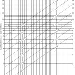 Diagramm für mein Tamron 24-70mm f/2.8 Objektiv