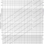 Diagramm für mein Canon 70-200mm f/2.8 Objektiv