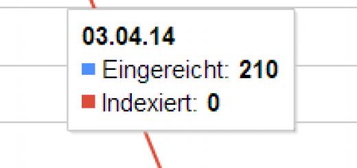 google-webmastertools-indexierungsstatus